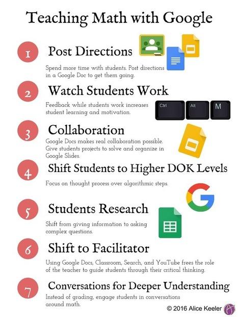Teaching Math with Google #Googlemath | Google Education | Scoop.it