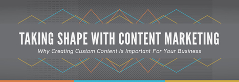 Taking Shape with Content Marketing [INFOGRAPHIC] | Business 2 Community | Flashissue | Scoop.it