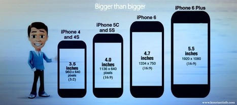 How is the Screen Size of the New iPhone 6 Affecting iOS Developers? - Konstant Info | iOS Development: Tools and Tips | Scoop.it