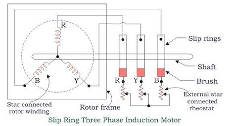 Examkrackers 1001 physics pdf 17 lityhowmoubi torque speed characteristics of induction motor pdf freegolkes fandeluxe Images