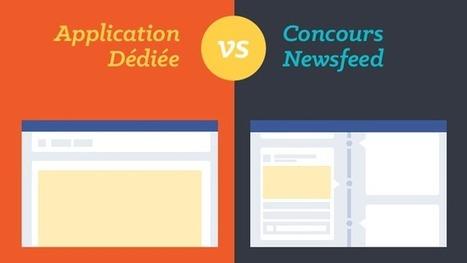 Organiser un concours Facebook via une application VS fil d'actualité | Facebook pour les entreprises | Scoop.it