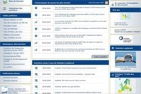 2013 - Eurostat ACCÈS GRATUIT AUX STATISTIQUES EUROPÉENNES - Actualités du Gratuit   Nouvelles des TICE   Scoop.it