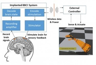 For the first time in humans, researchers use brain surface stimulation to provide 'touch' feedback to direct movement | Medical Engineering = MEDINEERING | Scoop.it