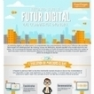 Infographie : Regard sur le futur digital du commerce mondial | Web Marketing Magazine | Scoop.it