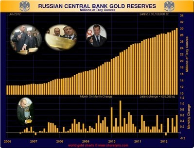 John Hathaway: This Financial System is Now in its Final Stages - Ed Steer's Gold & Silver Daily | Gold and What Moves it. | Scoop.it
