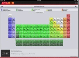 Periodic table in igeneration 21st century education pedagogy 5 essential periodic table apps for science students via educators technology urtaz Images