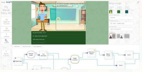 Una herramienta gratuita para crear historias interactivas desde la web