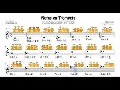 Cumpleanos feliz notas para trompeta
