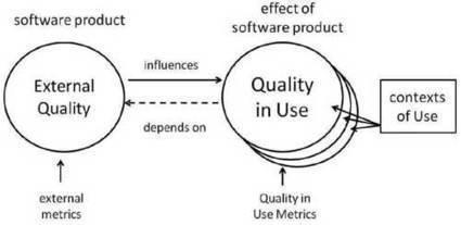 Developing a Model to Evaluate and Improve Mobile User Experience | Desarrollo de Aplicaciones para Dispositivos Móviles | Scoop.it