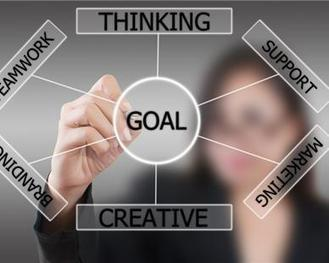 5 P's of Success in Business | Solopreneur Success! | Scoop.it