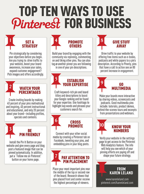 INFOGRAPHIC - Here's How Pinterest Can Elevate Your Marketing Game | Pinterest for Business | Scoop.it