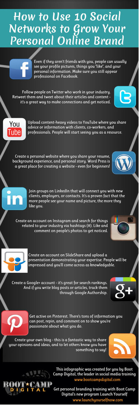 How to Use 10 Social Media Networks to Grow Your Personal Online Brand – infographics /@BerriePelser | Multimedia News | Scoop.it