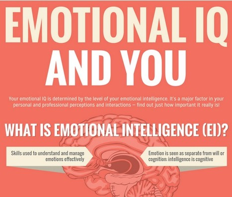 Emotional IQ and You (Infographic) | Mediawijsheid in het HBO | Scoop.it