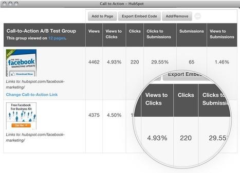 How To SEO Self-Audit Your Web Site | Web 2.0 Marketing Social & Digital Media | Scoop.it