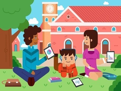 The Path to Digital Citizenship | School Librarians | Scoop.it