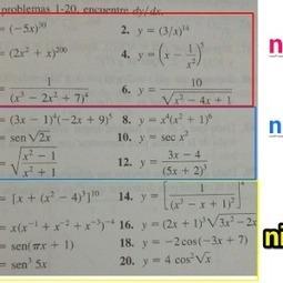 Cálculo Diferencial e Integral  @ SOLM2013   Simulación Depósito   Scoop.it