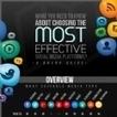 Infographie : Guide des marques : comment choisir les réseaux sociaux les plus efficaces | Bien communiquer | Scoop.it