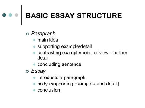 simple comparative essay In the simplest terms, a compare and contrast essay takes two subjects (ie, objects, events, people, or places)—closely related or vastly different—and focuses on what about them is the same or what's different or focuses on a combination of similarities and differences.
