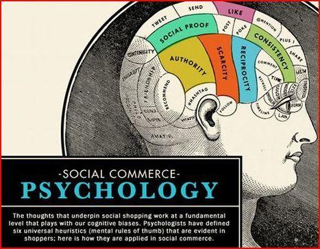 La psychologie du commerce social / We Are Social (EN) | La com des PME dynamiques | Scoop.it