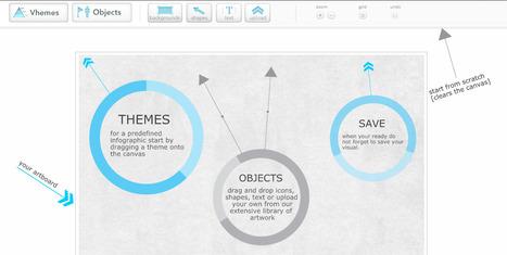 Easel.ly : pour créer vos infographies   Outils en ligne pour bibliothécaires   Scoop.it