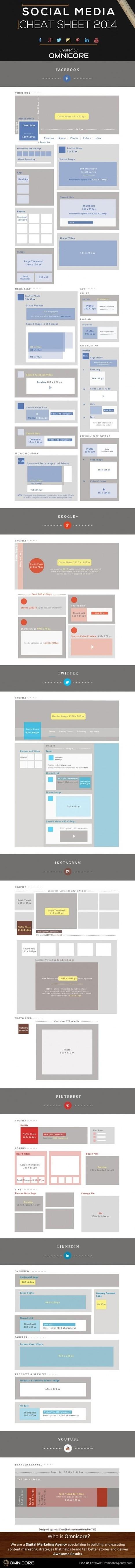 Le guide ultime des dimensions sur les médias sociaux 2014 | Les associations, Internet, et la communication | Scoop.it
