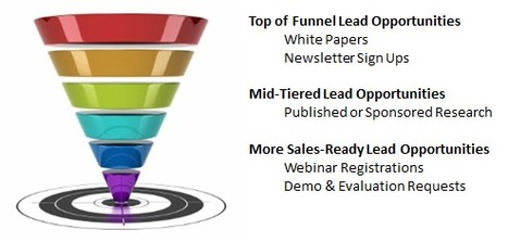 5 Ways to Improve B2B SEO Conversion Rates & Benchmarking Data   Business and Marketing   Scoop.it