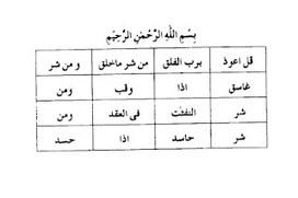 Powerful Taweez For Wealth-Money | Jaldi Shadi