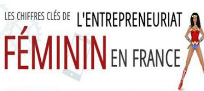 Infographie : l'entrepreneuriat féminin en France | L'oeil de Lynx RH | Scoop.it