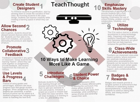 10 Strategies To Make Learning Feel More Like A Game. Infographic . Infografía | Education | Scoop.it