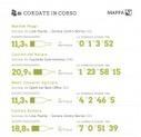 Quattro e-commerce non convenzionali | BlogItaList | Scoop.it