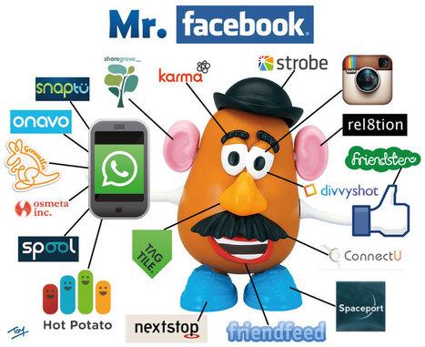Le futur des médias sociaux par l'analyse des acquisitions de Facebook | Community Manager #CM #Aquitaine | Scoop.it
