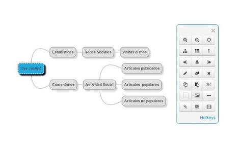 Cinco aplicaciones online para crear mapas mentales gratis | Cajón de sastre Web 2.0 | Scoop.it