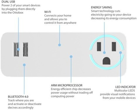 Ottobox Smart Wi-Fi Electric Socket Learns Your Schedule to Save Electricity (Crowdfunding) | Embedded Systems News | Scoop.it