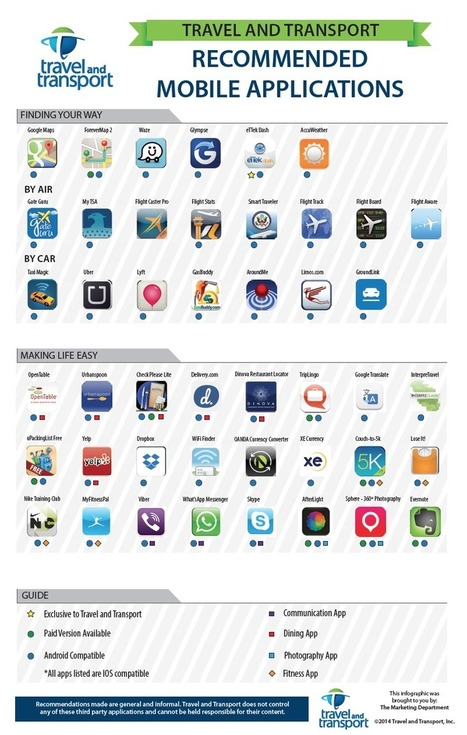 Infographic – Navigating the Best Mobile Travel Apps | Infographics | Scoop.it