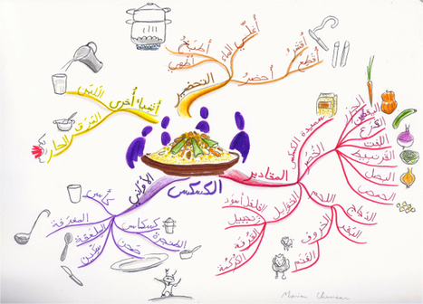 Cartes heuristiques, cuisine et appropriation   Classemapping   Scoop.it