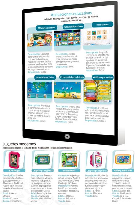 Niños de la era digital estudian con apps - La Razon | Digital proposals | Scoop.it