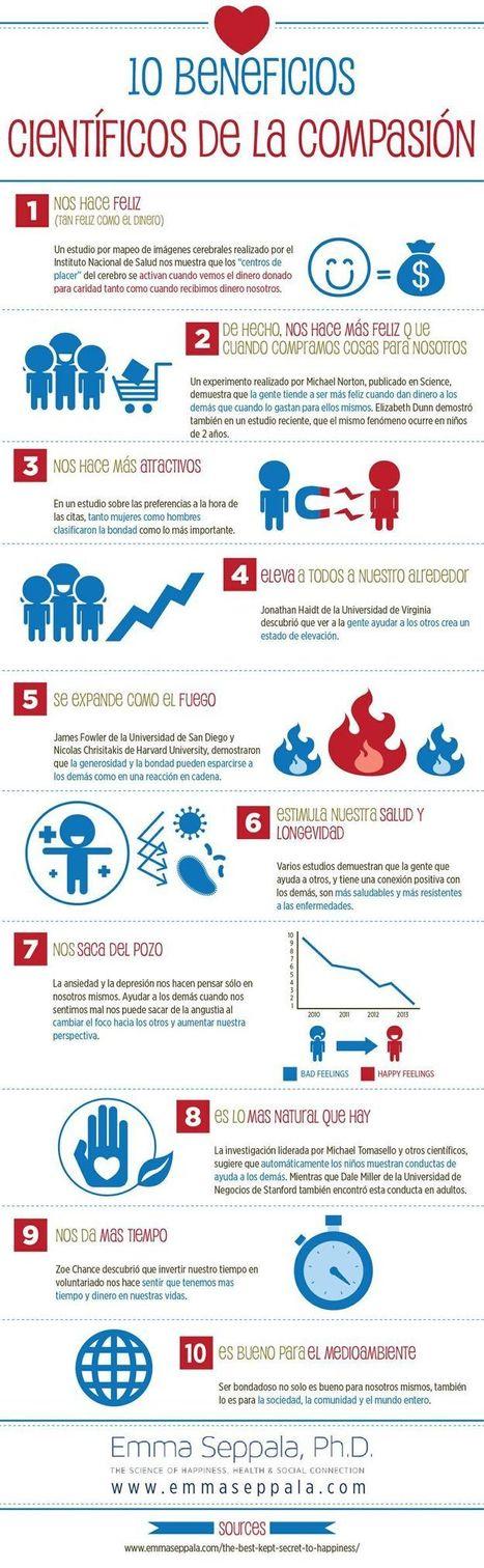 Diez beneficios científicos de la compasión - Investigación y Desarrollo | Paz y bienestar interior para un Mundo Mejor | Scoop.it