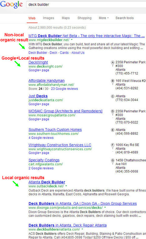 """16 Ways to Create Unique """"Local"""" Content for Cities Where You Want to Rank   LocalVisibilitySystem.com   Google Places (Google + Local)   Scoop.it"""