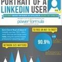 Portrait of a LinkedIn User Infographic - Social Media Marketing Tips | OnlyGoodVibez | Scoop.it