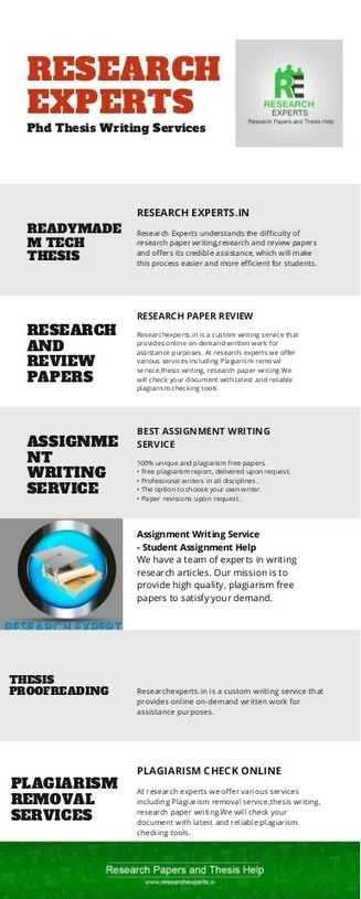 online free plagiarism checker for research papers