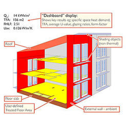 designPH – The 3D Interface for Passive House Design with PHPP ... | Ecological Construction | Scoop.it