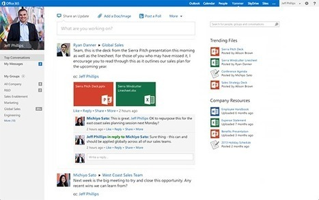 SharePoint Blog - Yammer and SharePoint: Enterprise social roadmap update | Social Knowledge | Scoop.it