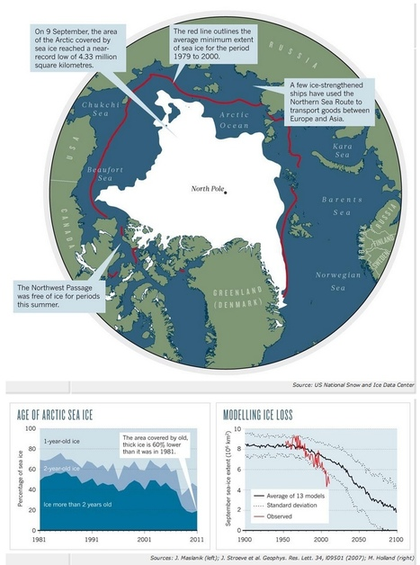 Redrawing the Arctic map: The new north | Amazing Science | Scoop.it