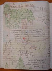 Literature-inspired Notebook Celebrations | Teaching, Sharing | Scoop.it