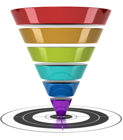 Applying Smarter Metrics to your Sales and Marketing Funnel | B2B Sales & Marketing Insights | Scoop.it