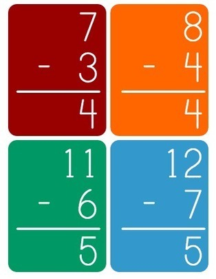 Math Worksheets and Flash Cards, Page 2 | Scoop.it
