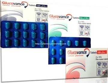 Glucovance Drug Interactions' in Online medical pharmacy