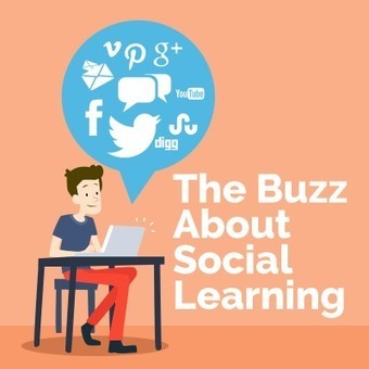 The Buzz About Social Learning - eLearning Industry   Médias sociaux en classe   Scoop.it