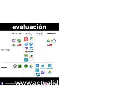 Las 16 mejores aplicaciones para evaluación formativa | Multimedia (Argentina) | Scoop.it