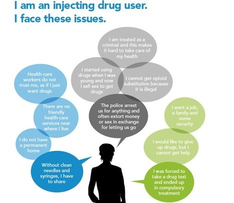 UNAIDS Report: Discrimination of People Who Inject Drugs | Drugs, Society, Human Rights & Justice | Scoop.it